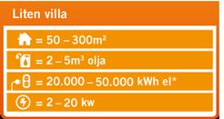 villa_tabell1